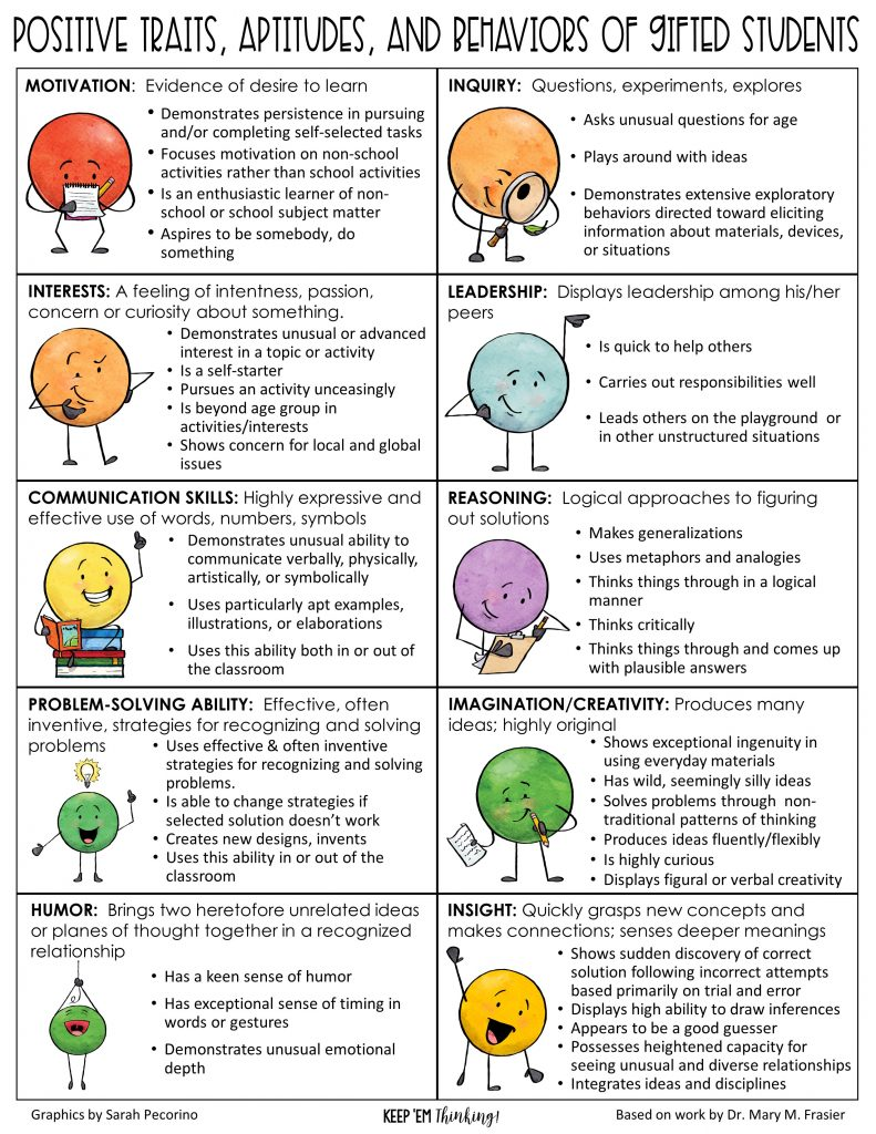 Positive Behaviors of Gifted Kids