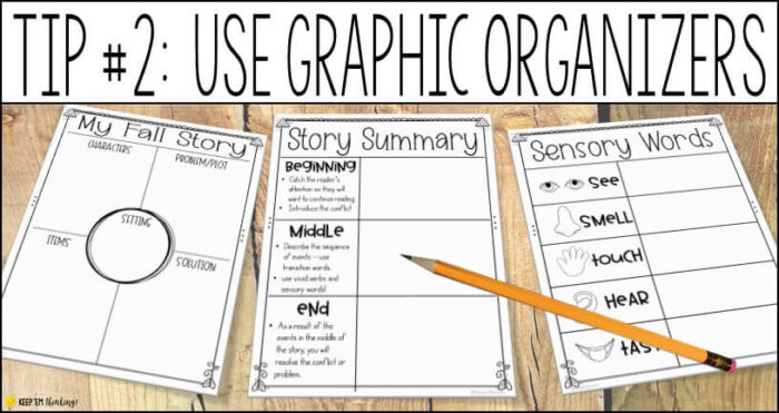 Graphic organizers provide support for reluctant writers