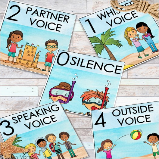 Voice level charts tool for classroom management